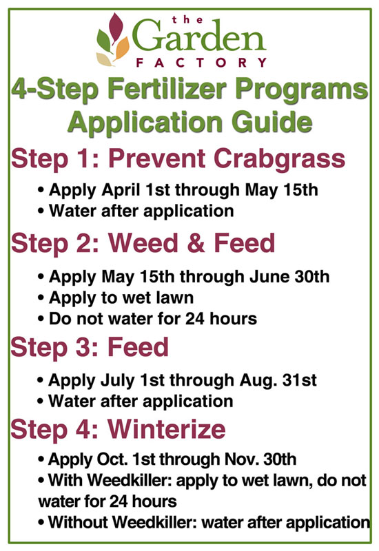 4 Step Programs Are Available From March Through The First Week In May Scotts Best Annual Program